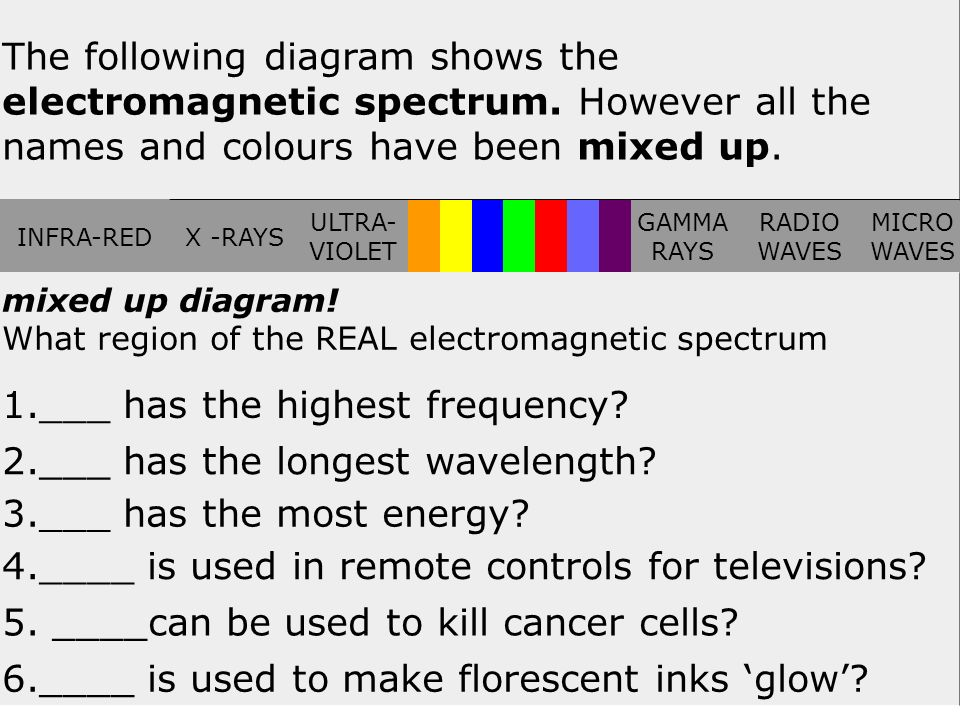 1.___ has the highest frequency 2.___ has the longest wavelength