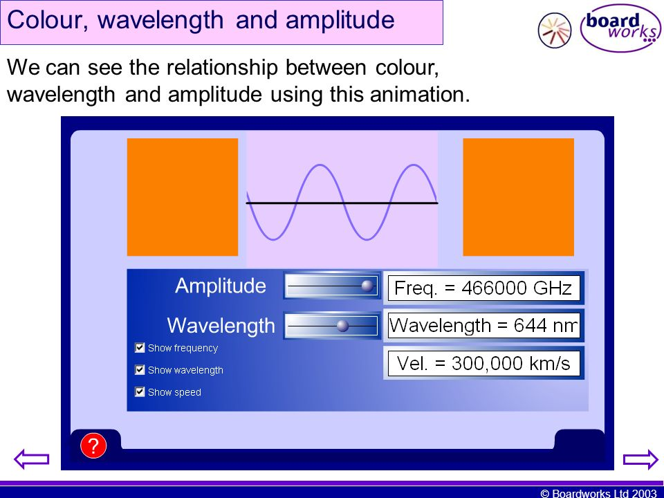 Colour, wavelength and amplitude