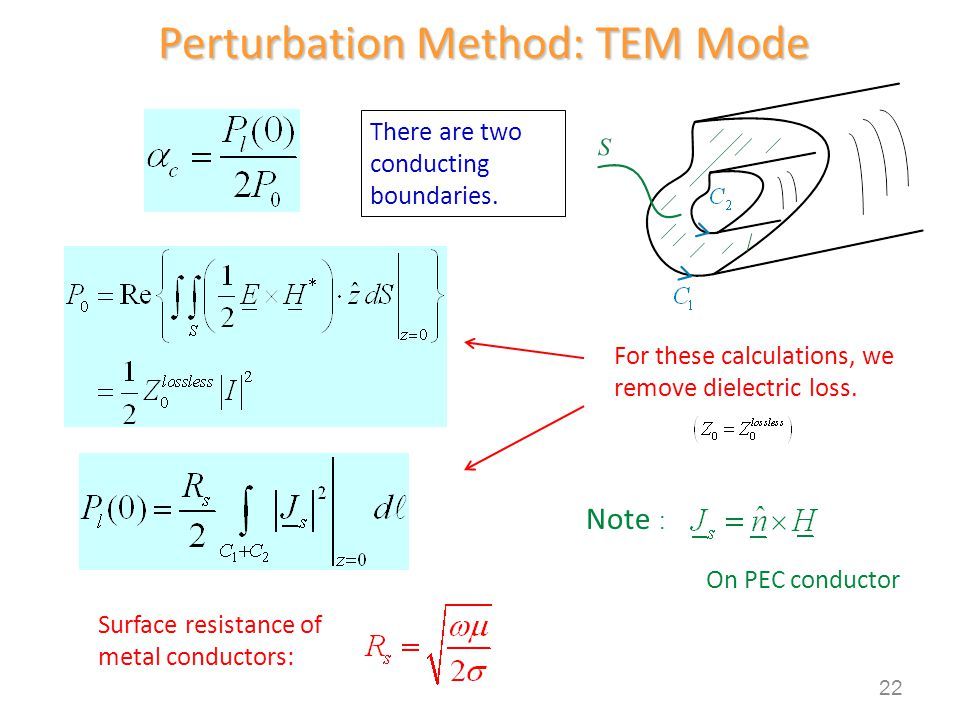 Perturbation Method: TEM Mode