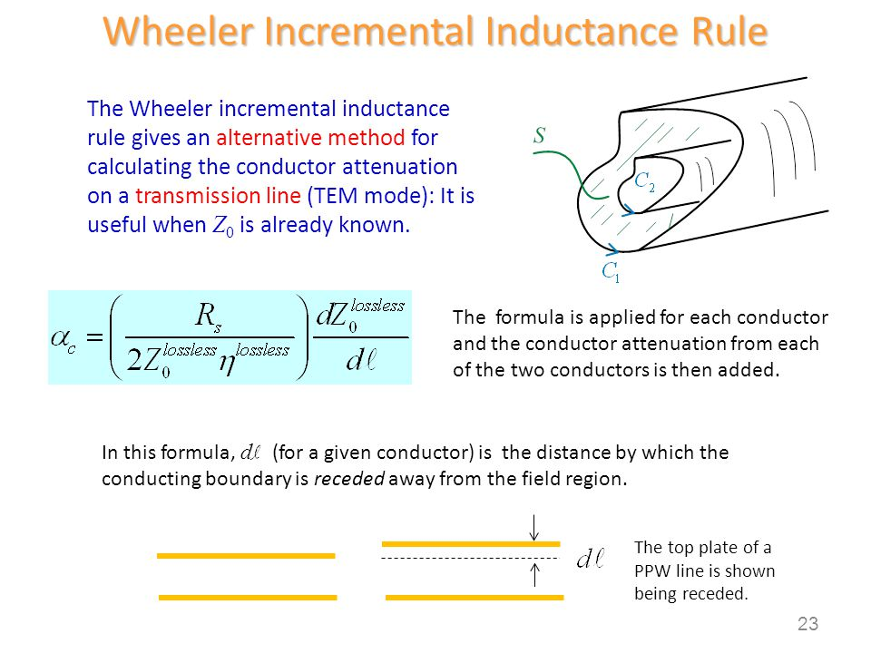 Wheeler Incremental Inductance Rule