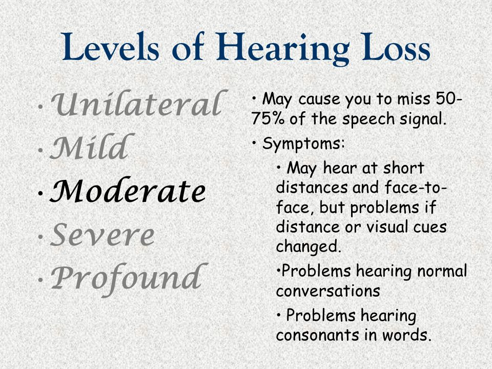 Levels of Hearing Loss Unilateral Mild Moderate Severe Profound