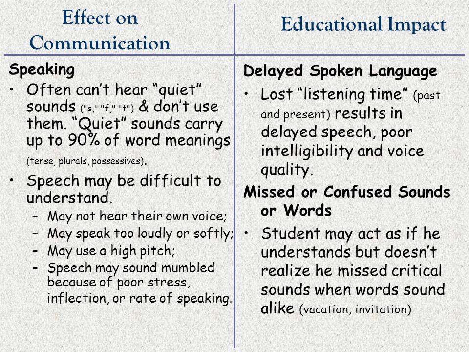Effect on Communication