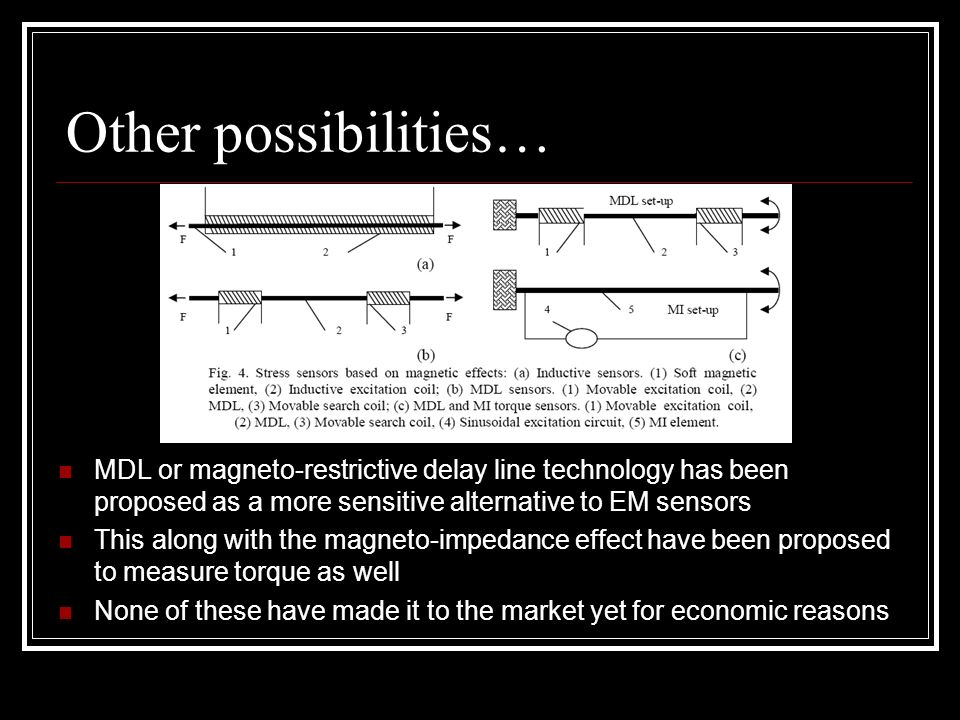 Other possibilities… MDL or magneto-restrictive delay line technology has been proposed as a more sensitive alternative to EM sensors.
