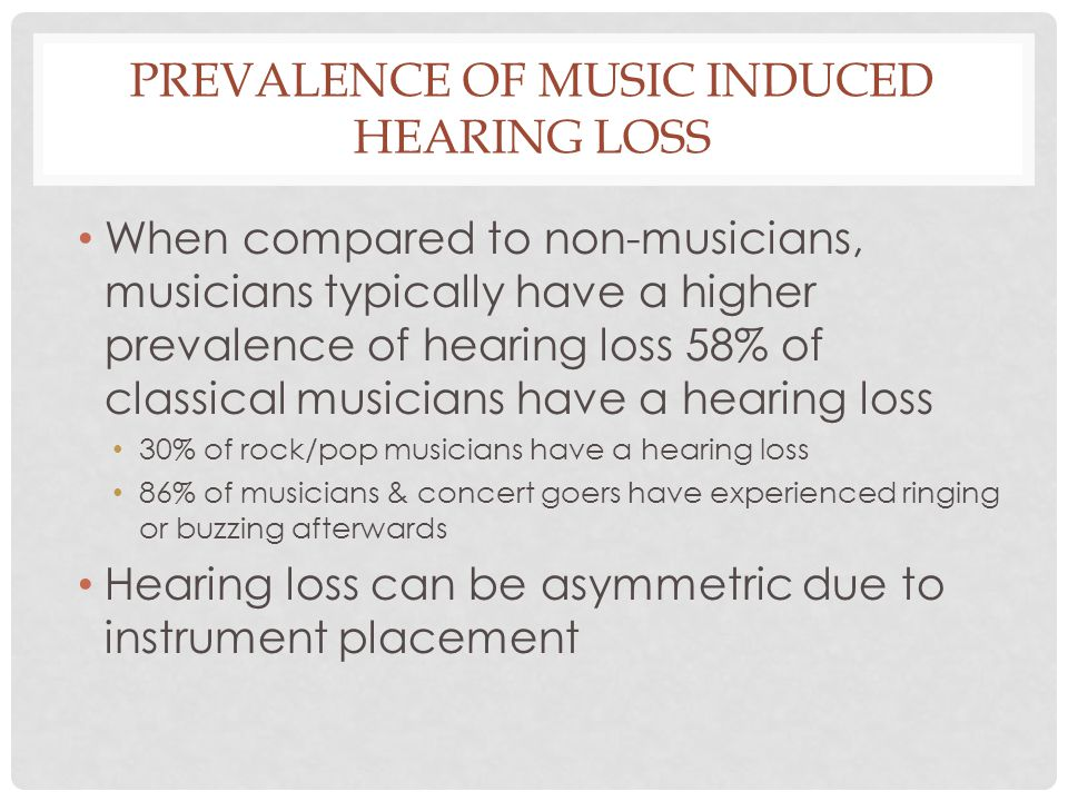 Prevalence of music induced hearing loss