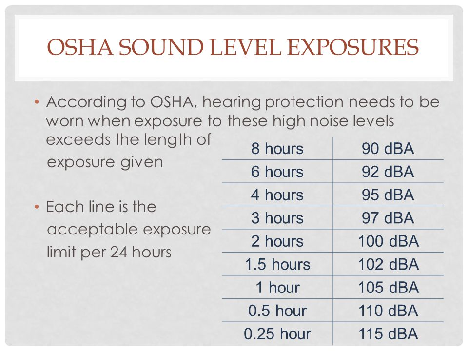 OSHA SOUND LEVEL EXPOSURES