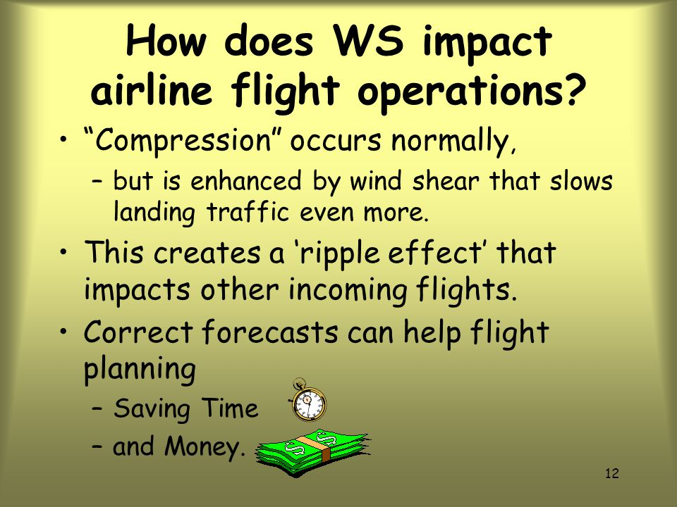 How does WS impact airline flight operations