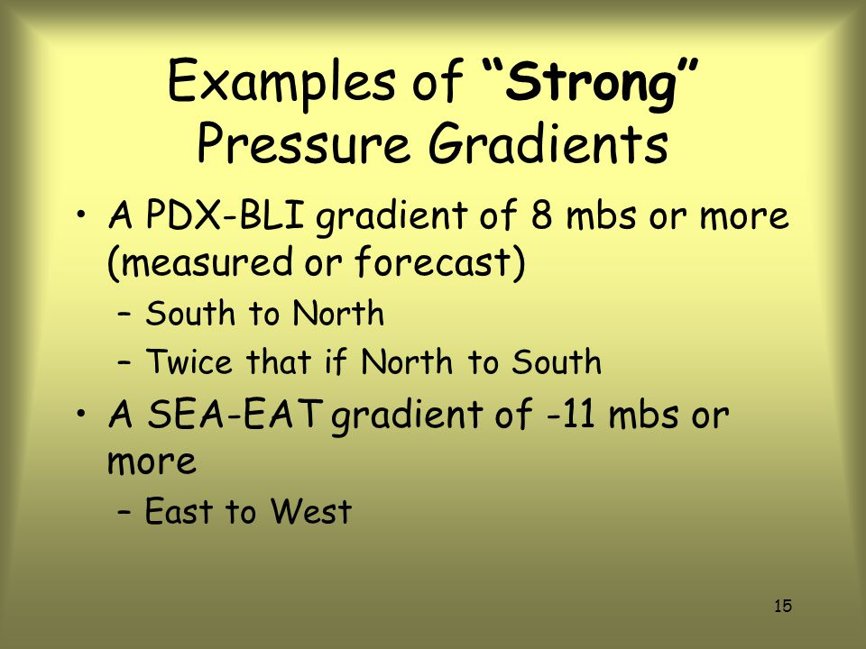 Examples of Strong Pressure Gradients