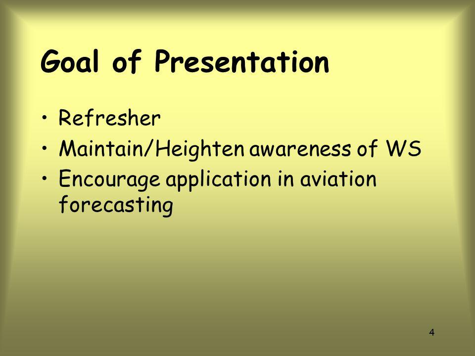 Goal of Presentation Refresher Maintain/Heighten awareness of WS