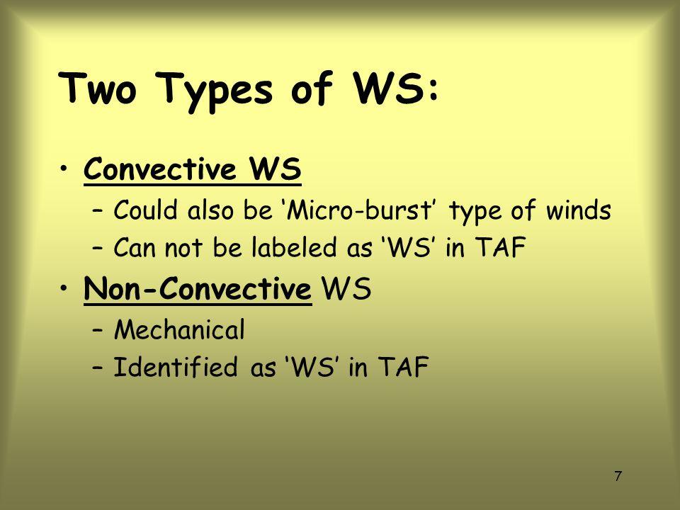 Two Types of WS: Convective WS Non-Convective WS