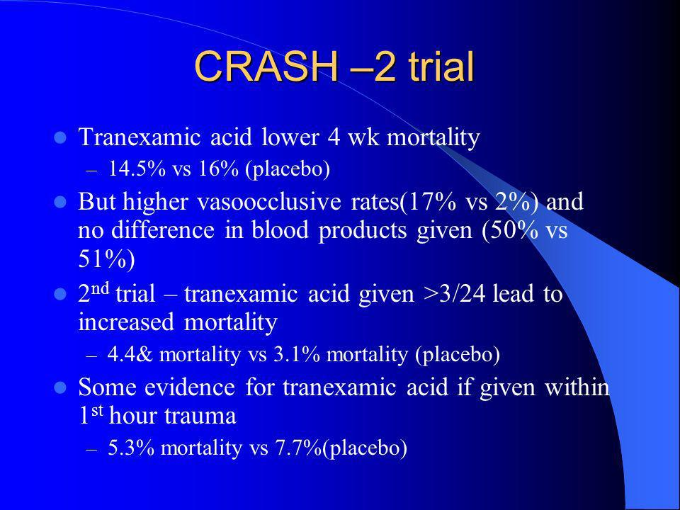 CRASH –2 trial Tranexamic acid lower 4 wk mortality