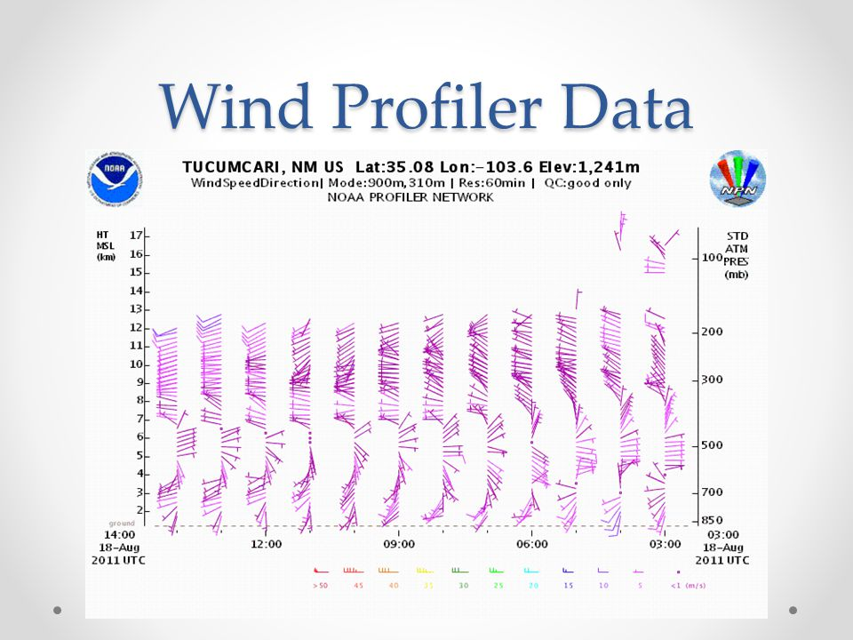 Wind Profiler Data