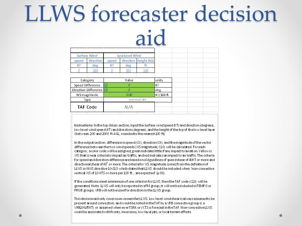 LLWS forecaster decision aid