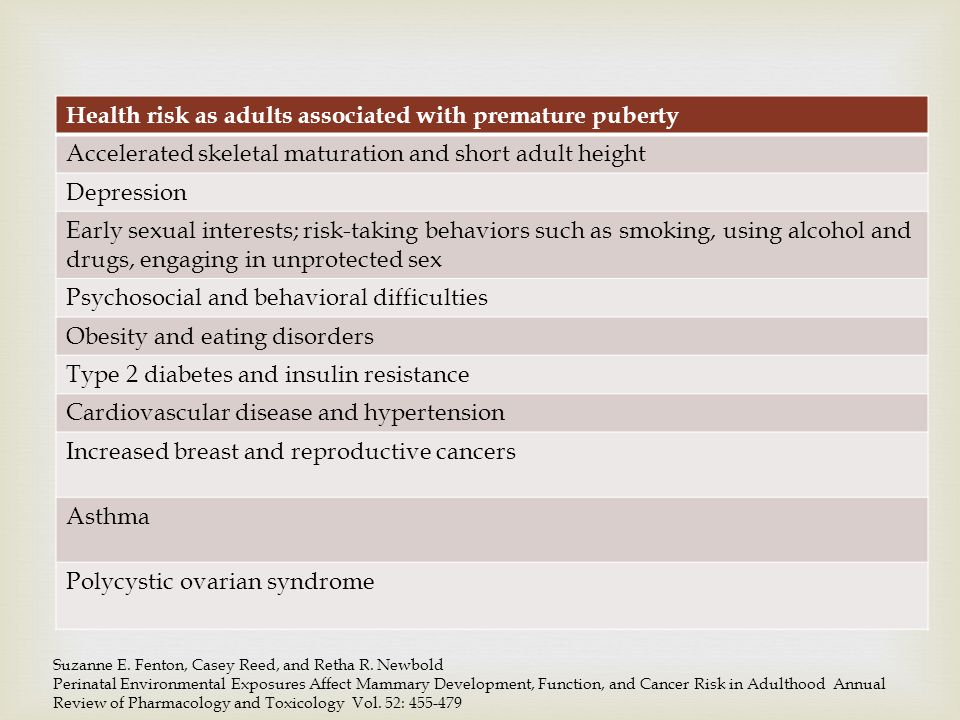 Health risk as adults associated with premature puberty