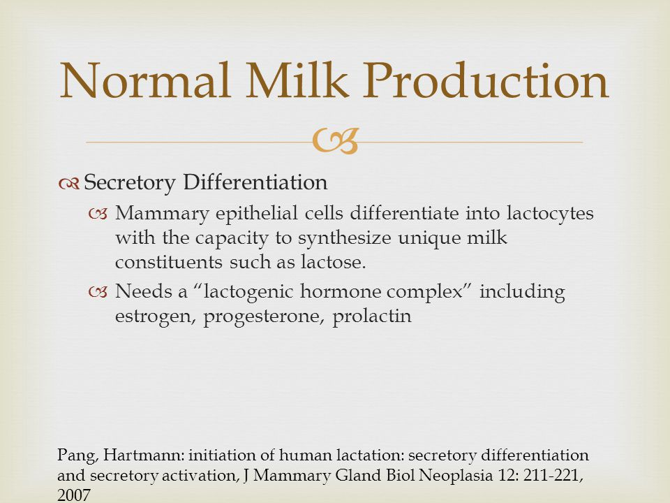Normal Milk Production