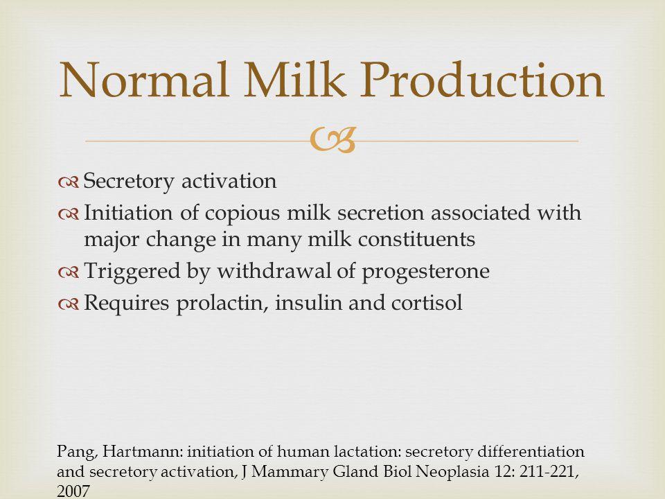 Normal Milk Production