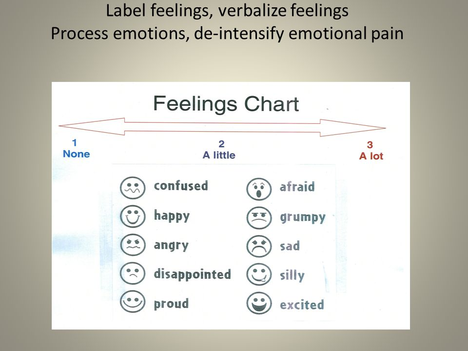 Label feelings, verbalize feelings Process emotions, de-intensify emotional pain