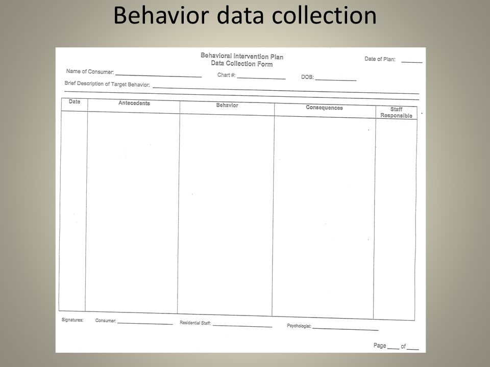 Behavior data collection