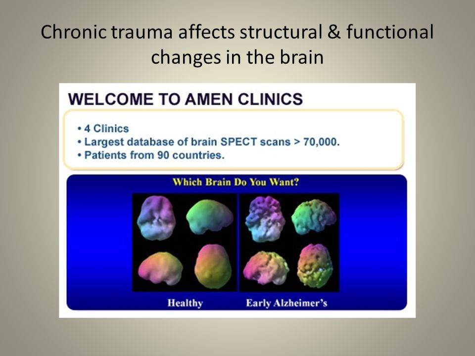 Chronic trauma affects structural & functional changes in the brain