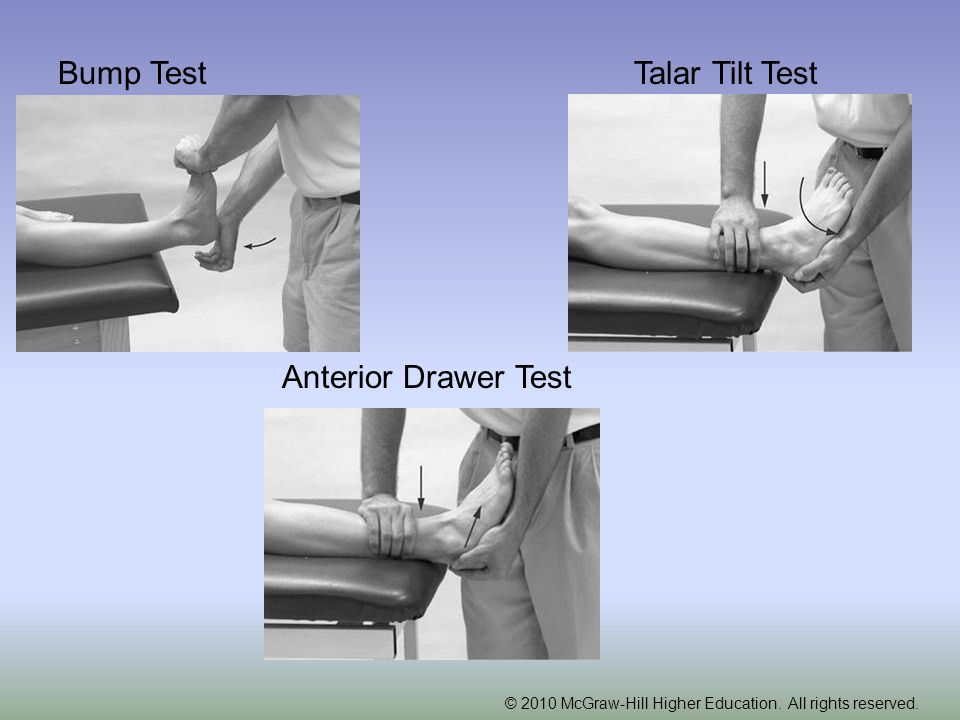Bump Test Talar Tilt Test Anterior Drawer Test
