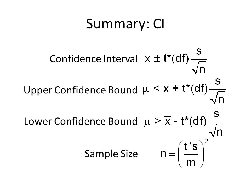 Summary: CI Confidence Interval Upper Confidence Bound