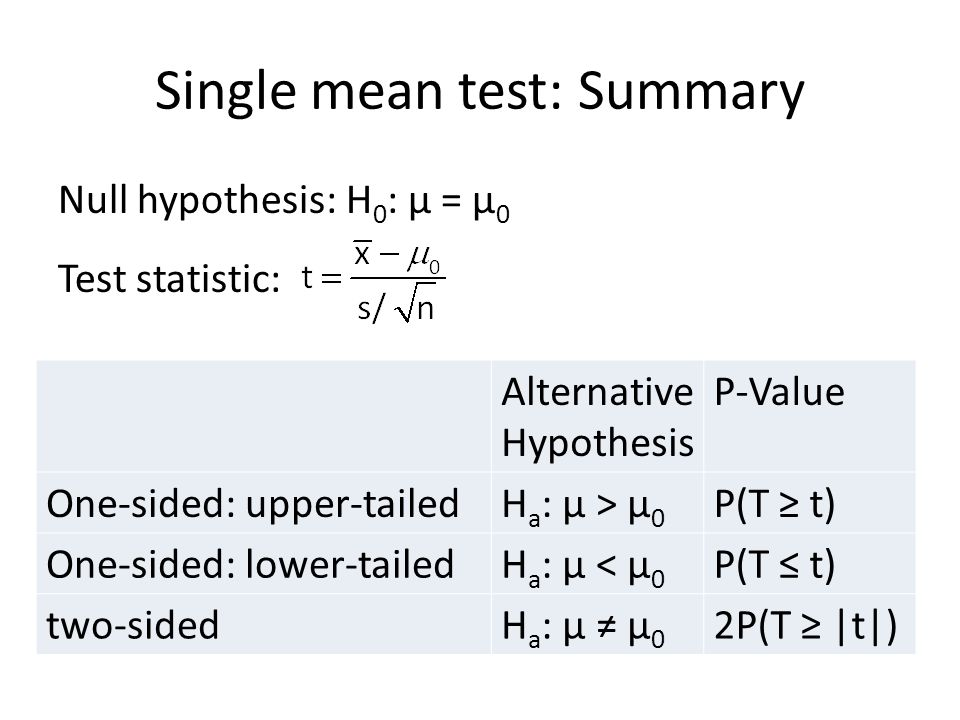 Single mean test: Summary