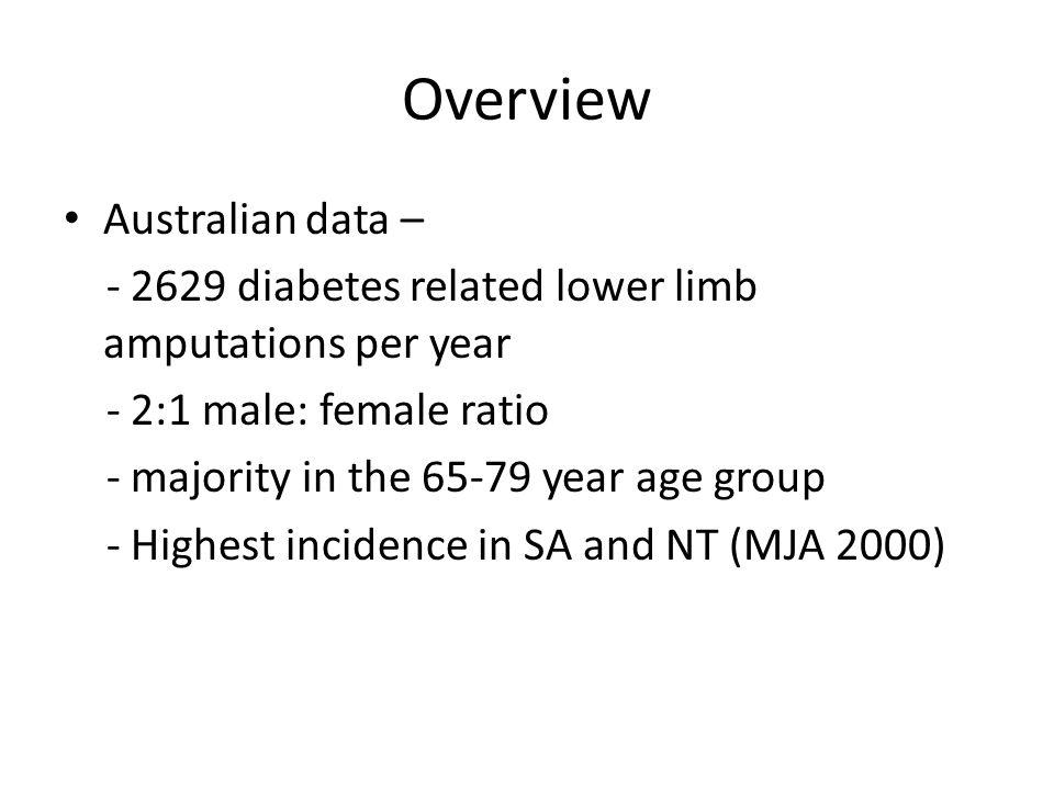 Overview Australian data –