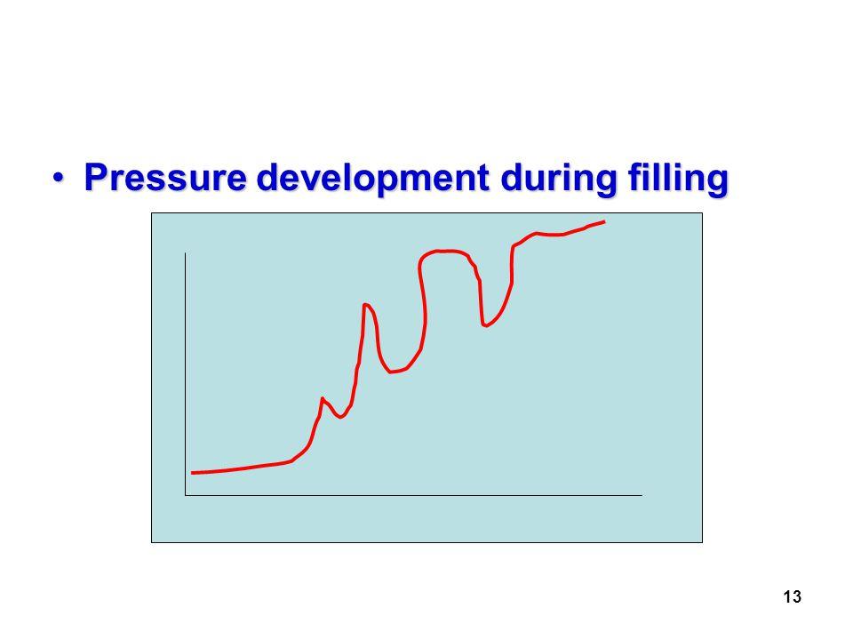 Pressure development during filling