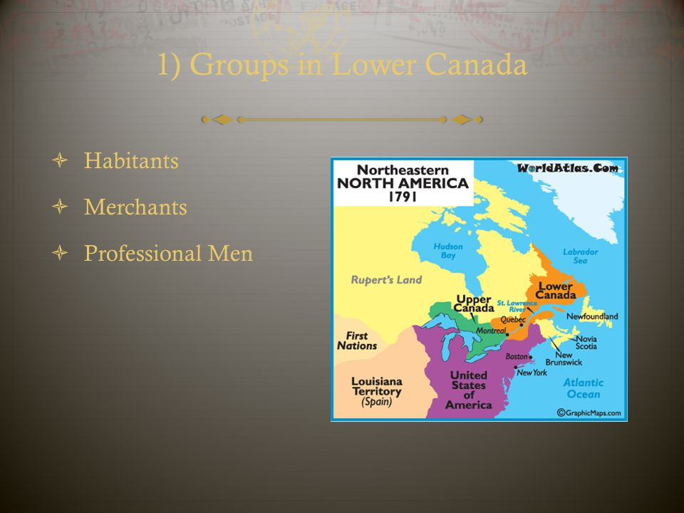 1) Groups in Lower Canada