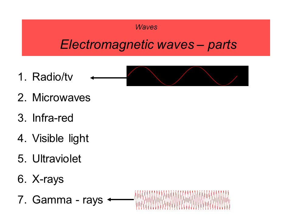 Waves Electromagnetic waves – parts