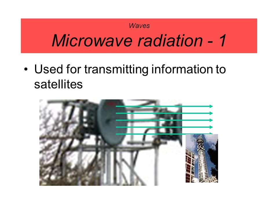 Waves Microwave radiation - 1