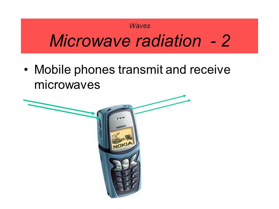 Waves Microwave radiation - 2
