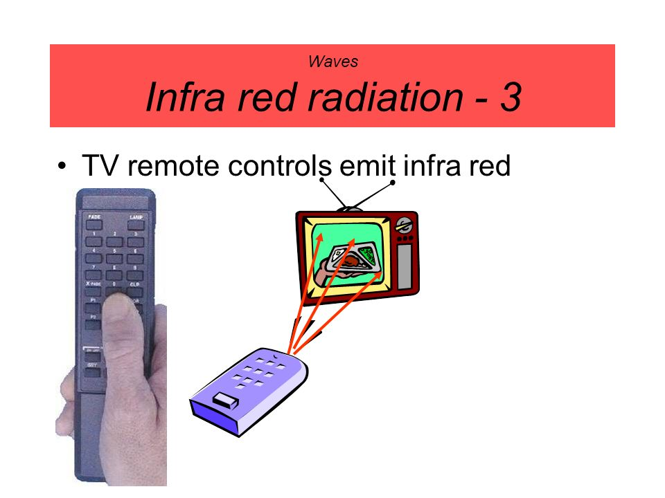 Waves Infra red radiation - 3