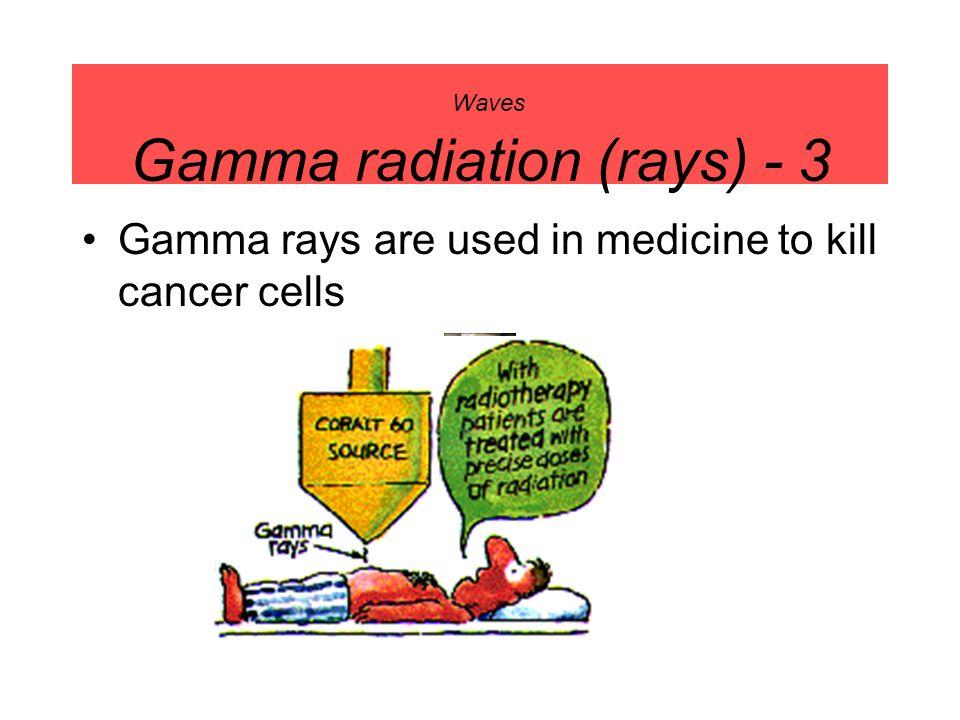 Waves Gamma radiation (rays) - 3