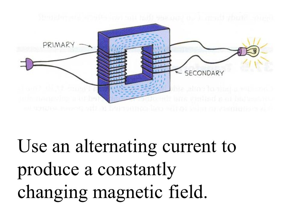 Use an alternating current to produce a constantly