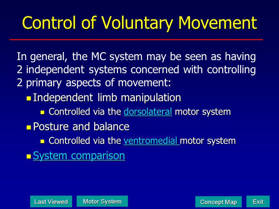 Control of Voluntary Movement