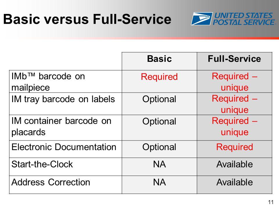 Basic versus Full-Service
