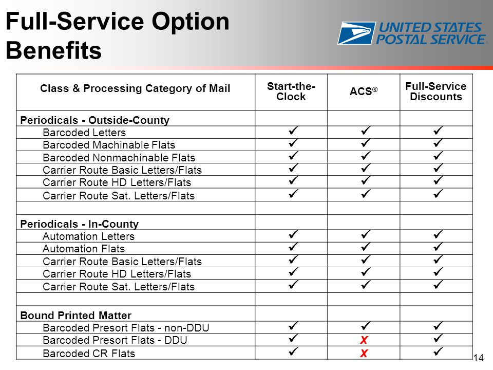 Full-Service Option Benefits