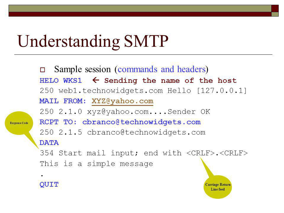 Understanding SMTP Sample session (commands and headers)