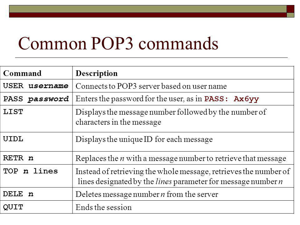 Common POP3 commands Command Description USER username