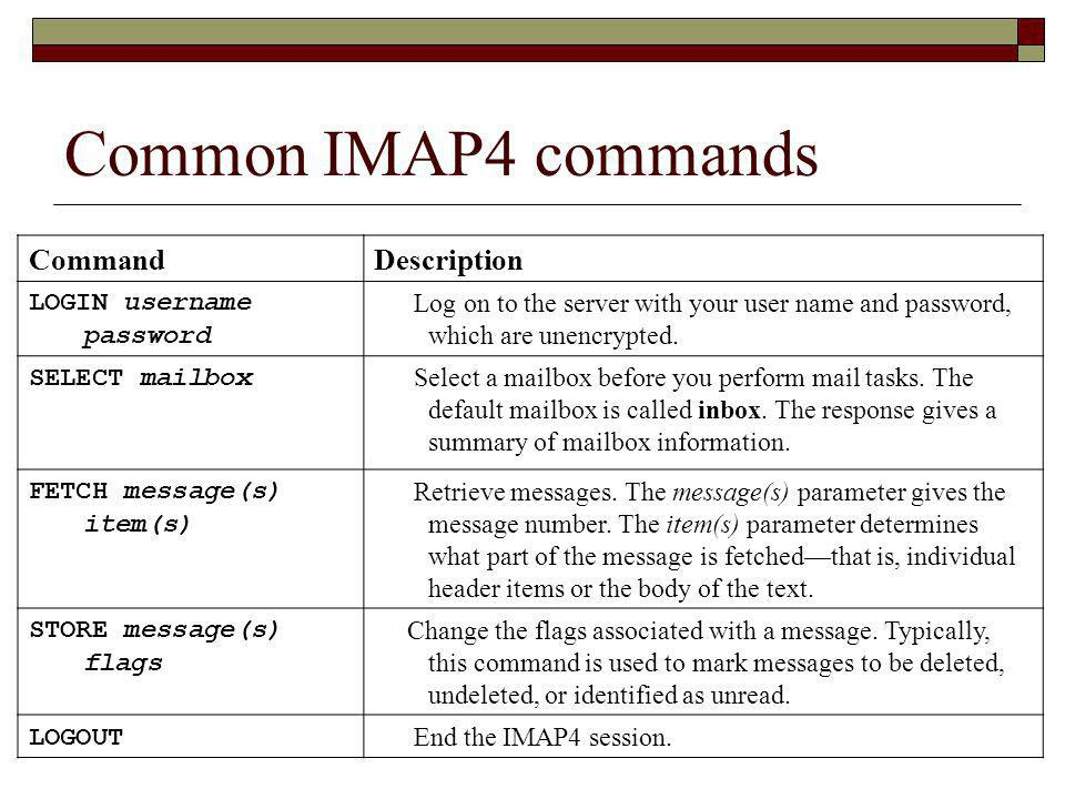 Common IMAP4 commands Command Description LOGIN username password