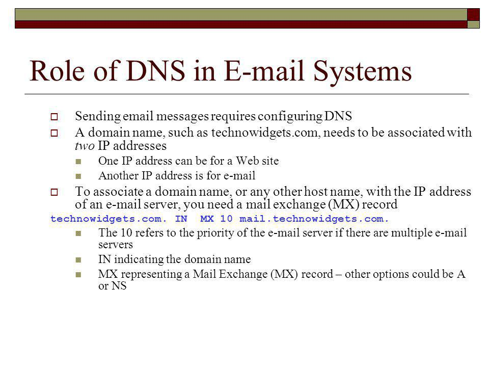 Role of DNS in E-mail Systems