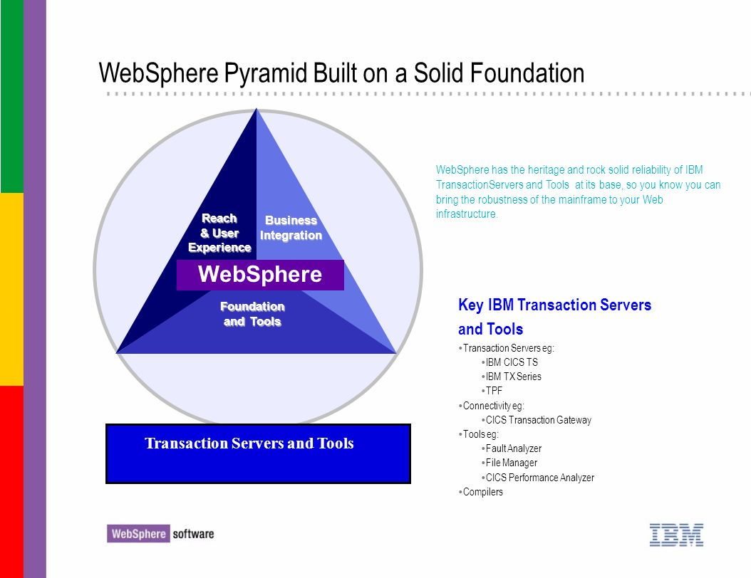 WebSphere Pyramid Built on a Solid Foundation