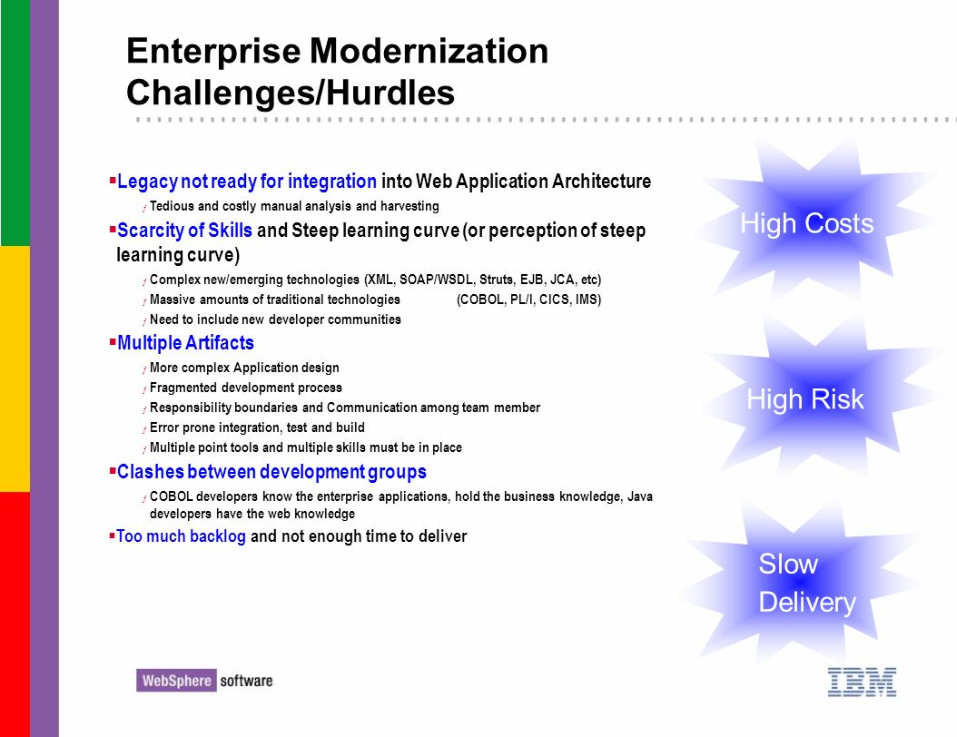 Enterprise Modernization Challenges/Hurdles