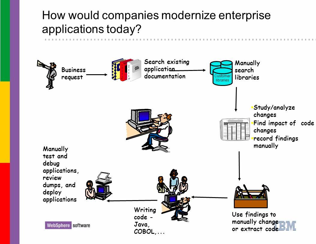 How would companies modernize enterprise applications today