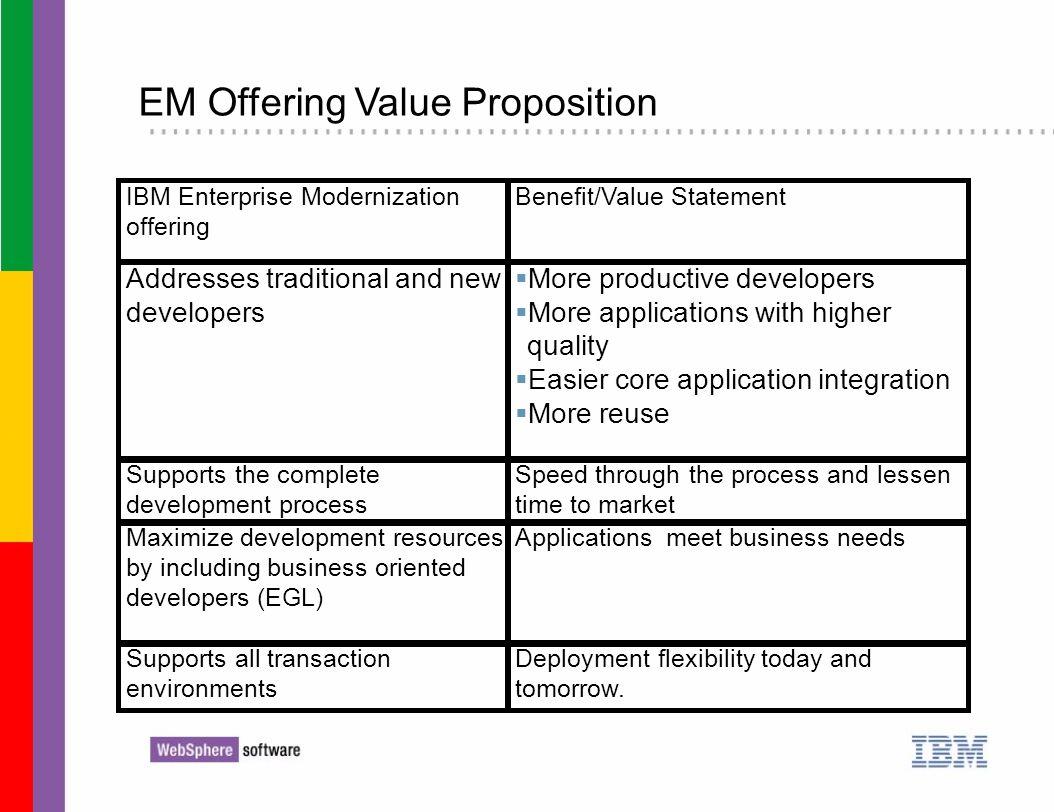 EM Offering Value Proposition