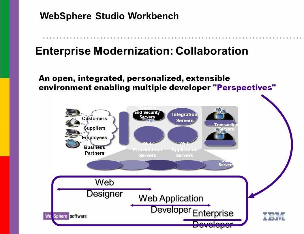 Web Presentation Servers Web Application Servers