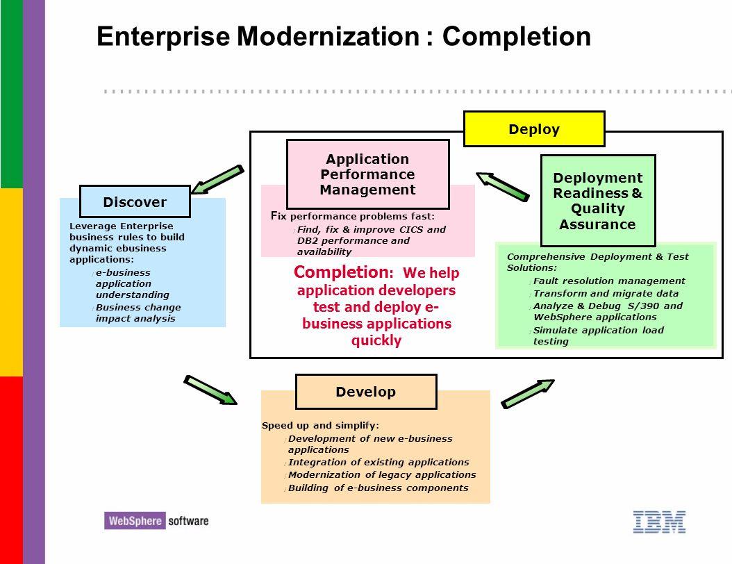 Enterprise Modernization : Completion