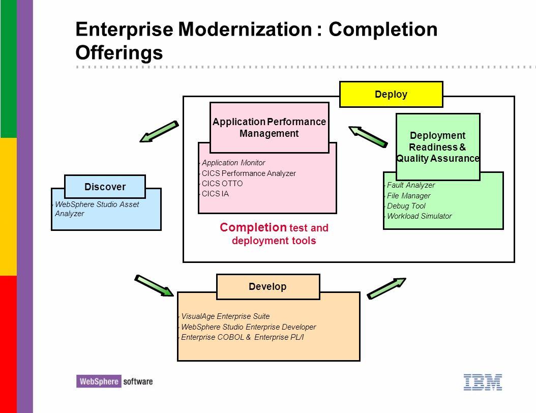 Enterprise Modernization : Completion Offerings