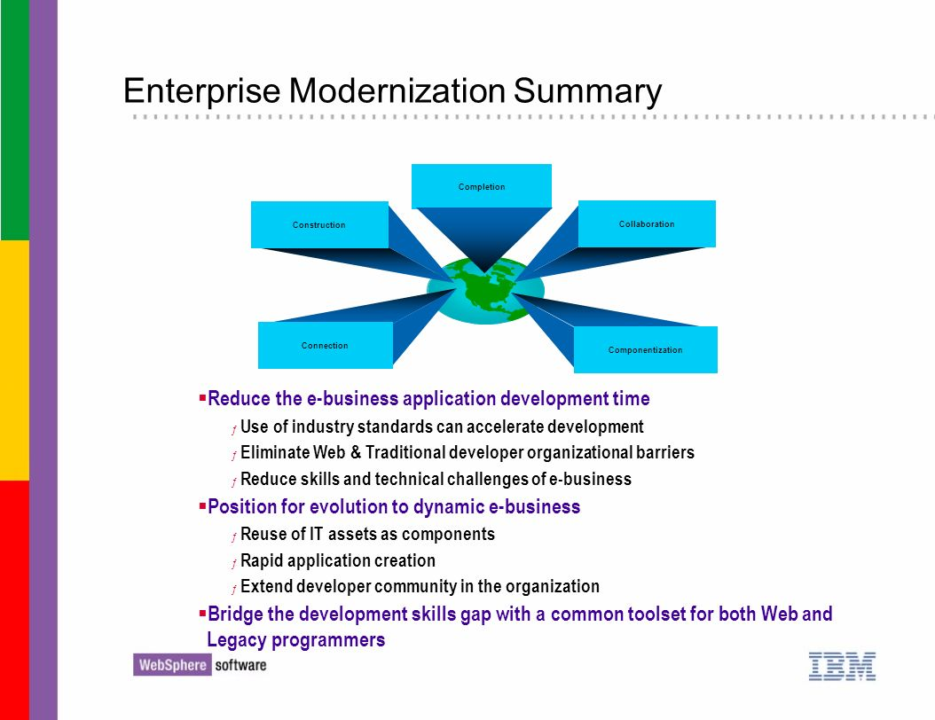 Enterprise Modernization Summary