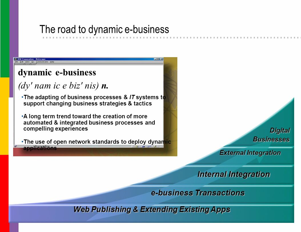 The road to dynamic e-business